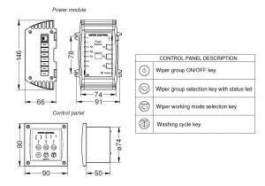 Control panel LMS modular description