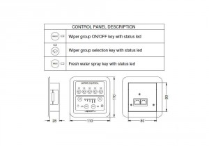 Control panel PWS.1V description