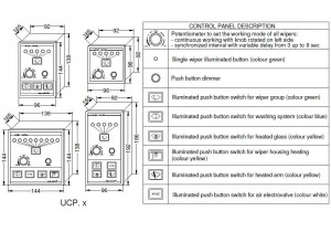Control panel UCP description