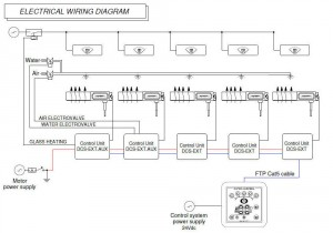 PG-EXT Wiring diagram