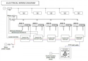 PGD-EXT Wiring diagram