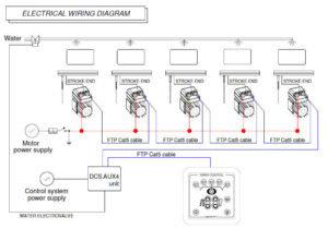 PG.DCS Wiring diagram